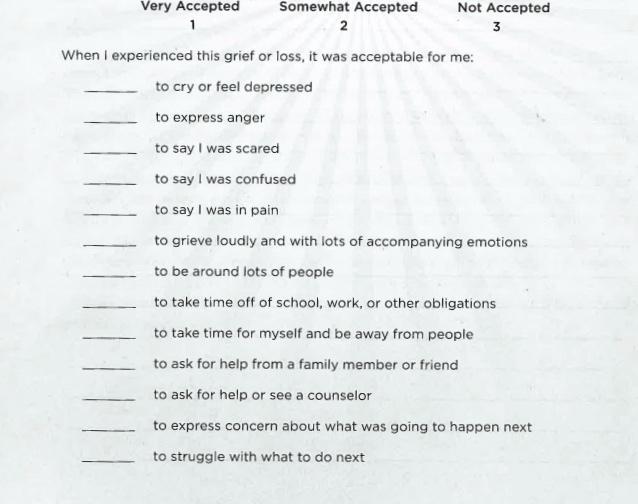 Acceptable Grief